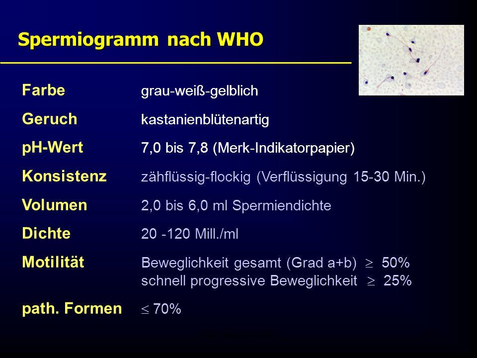 FIS - Pissouri 200825 Farbe grau-weiß-gelblich Geruch kastanienblütenartig pH-Wert 7,0 bis 7,8 (Merk-Indikatorpapier) Konsistenz zähflüssig-flockig (Verflüssigung 15-30 Min.) Volumen 2,0 bis 6,0 ml Spermiendichte Dichte 20 -120 Mill./ml Motilität Beweglichkeit gesamt (Grad a+b)  50% schnell progressive Beweglichkeit  25% path.