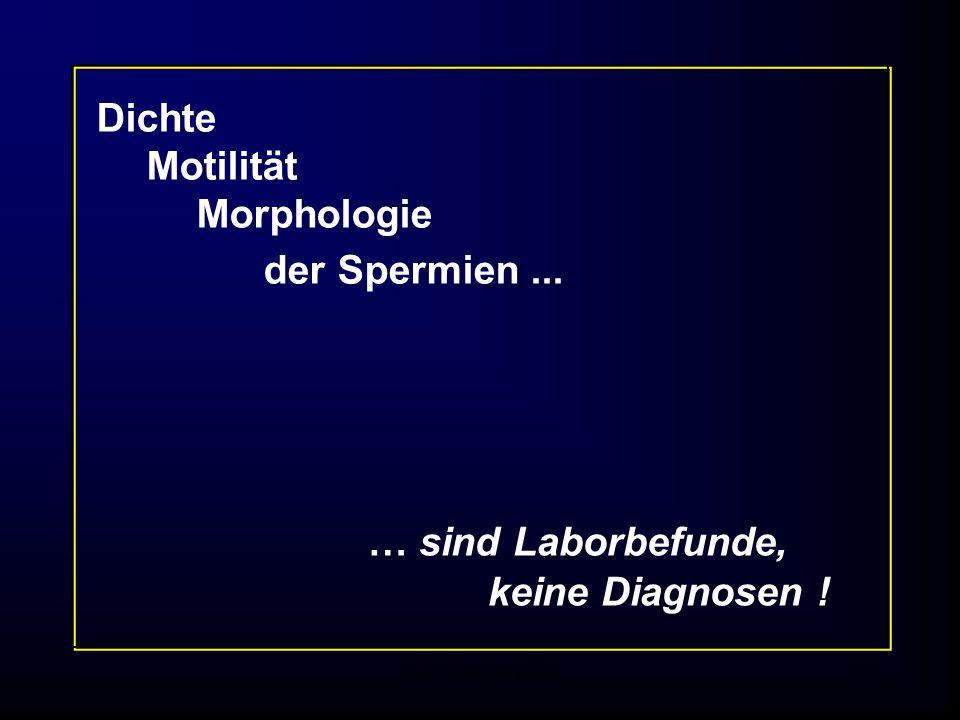 FIS - Pissouri 200827 Dichte Motilität Morphologie der Spermien... … sind Laborbefunde, keine Diagnosen !