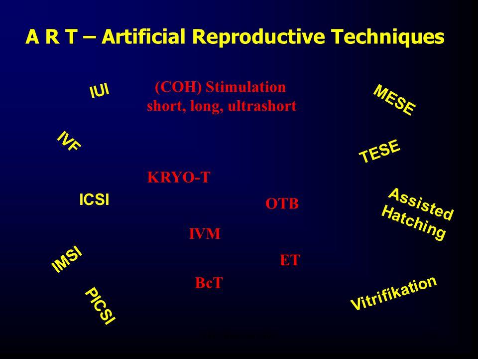 FIS - Pissouri 200833 A R T – Artificial Reproductive Techniques IUI Vitrifikation MESE TESE ICSI IVF IMSI PICSI (COH) Stimulation short, long, ultras