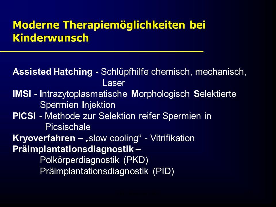 FIS - Pissouri 200835 Assisted Hatching - Schlüpfhilfe chemisch, mechanisch, Laser IMSI - Intrazytoplasmatische Morphologisch Selektierte Spermien Inj