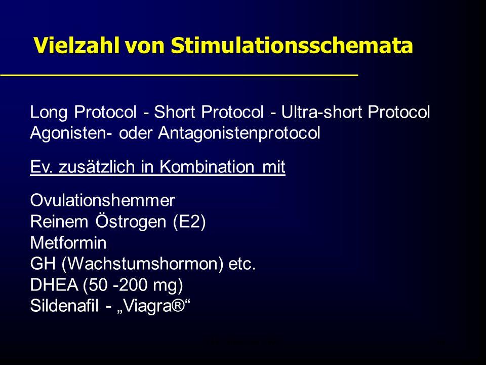FIS - Pissouri 200836 Long Protocol - Short Protocol - Ultra-short Protocol Agonisten- oder Antagonistenprotocol Ev. zusätzlich in Kombination mit Ovu