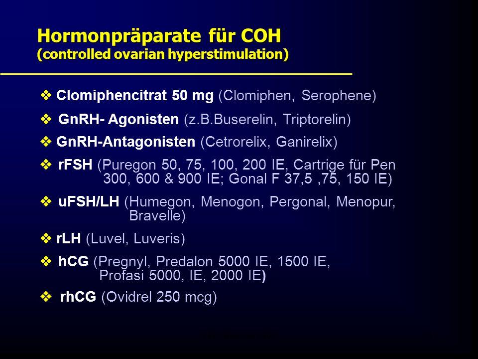 FIS - Pissouri 200837  Clomiphencitrat 50 mg (Clomiphen, Serophene)  GnRH- Agonisten (z.B.Buserelin, Triptorelin)  GnRH-Antagonisten (Cetrorelix, Ganirelix)  rFSH (Puregon 50, 75, 100, 200 IE, Cartrige für Pen 300, 600 & 900 IE; Gonal F 37,5,75, 150 IE)  uFSH/LH (Humegon, Menogon, Pergonal, Menopur, Bravelle)  rLH (Luvel, Luveris)  hCG (Pregnyl, Predalon 5000 IE, 1500 IE, Profasi 5000, IE, 2000 IE)  rhCG (Ovidrel 250 mcg) Hormonpräparate für COH (controlled ovarian hyperstimulation)