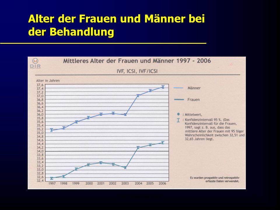 FIS - Pissouri 200815 Basisabklärung der Frau Hormonkontrollen Z.T.