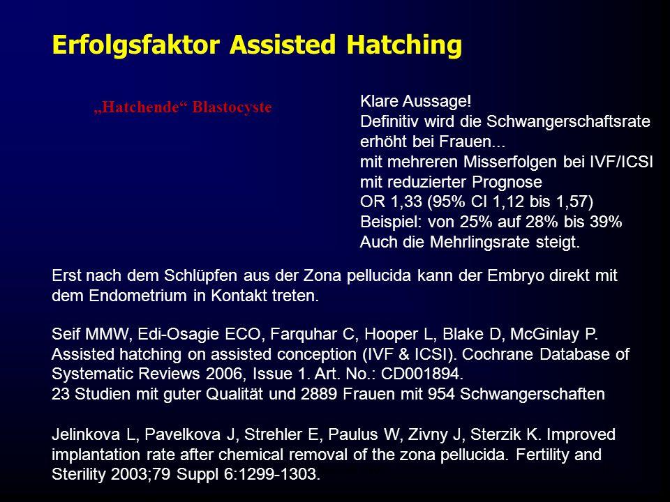 FIS - Pissouri 200845 Erfolgsfaktor Assisted Hatching Erst nach dem Schlüpfen aus der Zona pellucida kann der Embryo direkt mit dem Endometrium in Kon