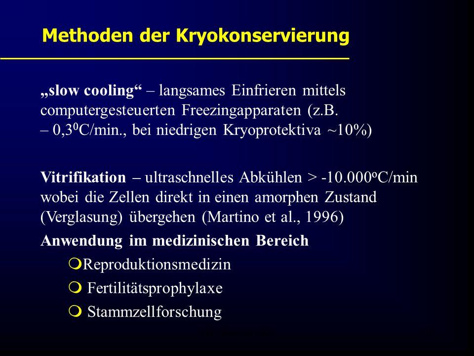 "FIS - Pissouri 200847 ""slow cooling"" – langsames Einfrieren mittels computergesteuerten Freezingapparaten (z.B. – 0,3 0 C/min., bei niedrigen Kryoprot"
