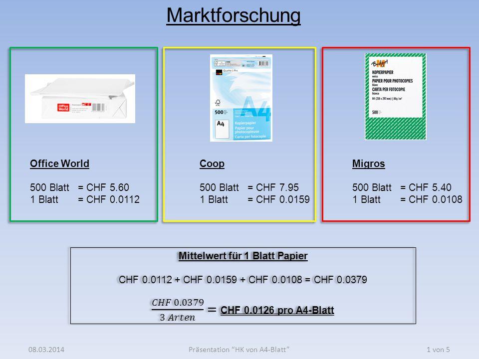 Marktforschung Office World 500 Blatt = CHF 5.60 1 Blatt = CHF 0.0112 Coop 500 Blatt = CHF 7.95 1 Blatt = CHF 0.0159 Migros 500 Blatt = CHF 5.40 1 Blatt = CHF 0.0108 1 von 508.03.2014Präsentation HK von A4-Blatt