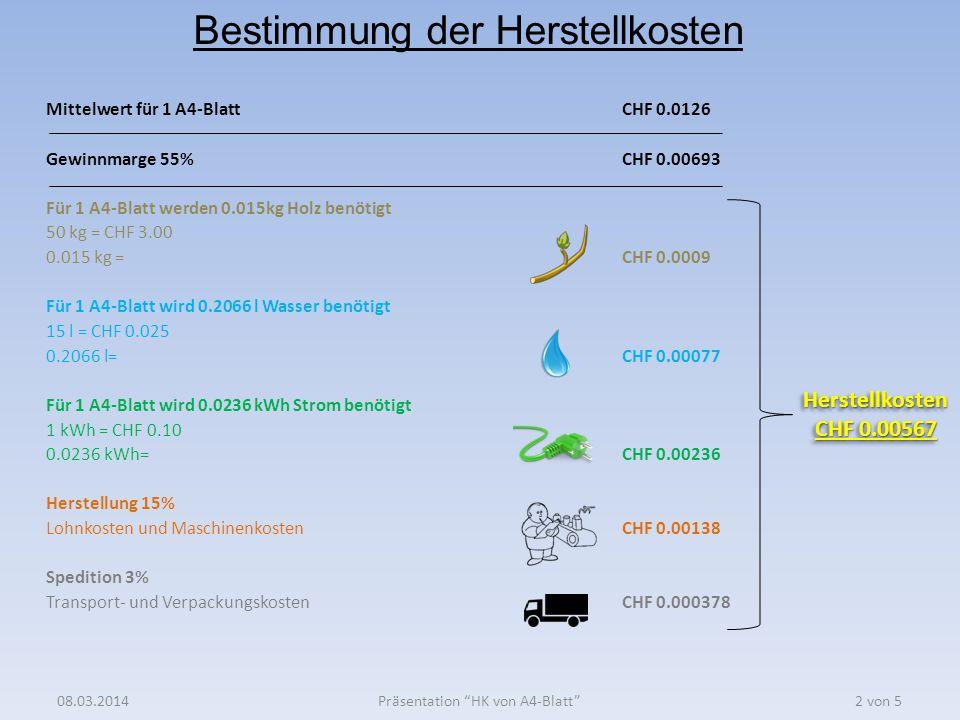 Mittelwert für 1 A4-Blatt CHF 0.0126 Gewinnmarge 55%CHF 0.00693 Für 1 A4-Blatt werden 0.015kg Holz benötigt 50 kg = CHF 3.00 0.015 kg = CHF 0.0009 Für 1 A4-Blatt wird 0.2066 l Wasser benötigt 15 l = CHF 0.025 0.2066 l= CHF 0.00077 Für 1 A4-Blatt wird 0.0236 kWh Strom benötigt 1 kWh = CHF 0.10 0.0236 kWh= CHF 0.00236 Herstellung 15% Lohnkosten und Maschinenkosten CHF 0.00138 Spedition 3% Transport- und VerpackungskostenCHF 0.000378 Bestimmung der HerstellkostenHerstellkosten CHF 0.00567 Herstellkosten 2 von 508.03.2014Präsentation HK von A4-Blatt