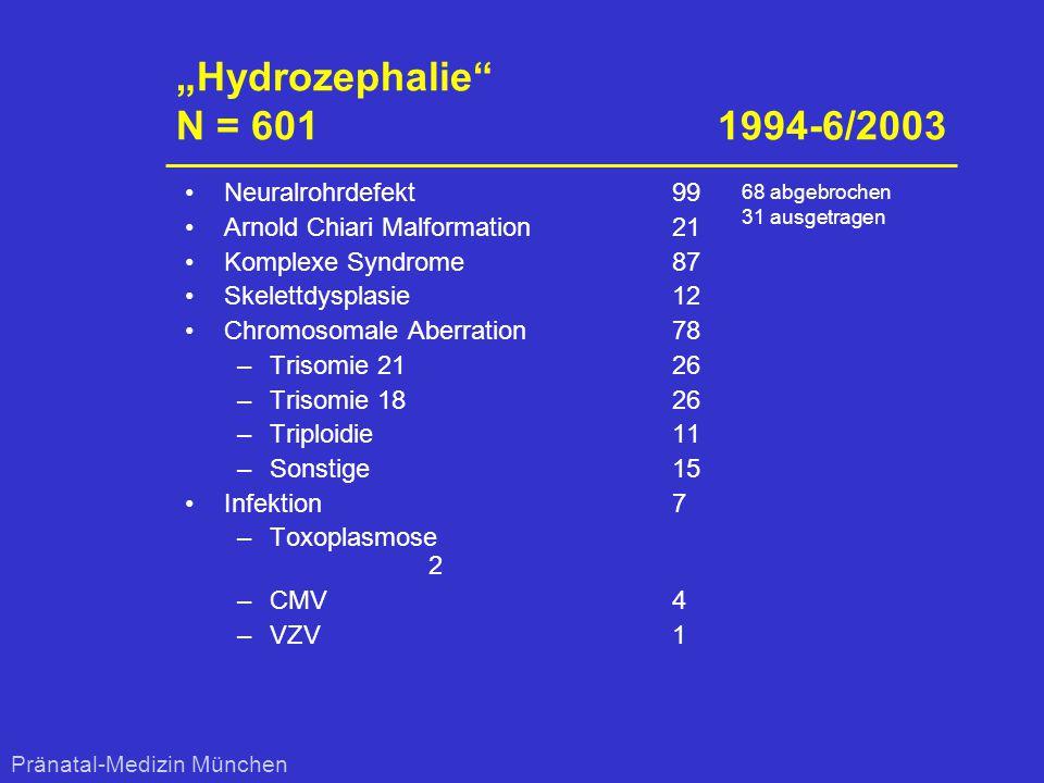 """Hydrozephalie"" N = 601 1994-6/2003 Neuralrohrdefekt99 Arnold Chiari Malformation21 Komplexe Syndrome87 Skelettdysplasie12 Chromosomale Aberration78 –"