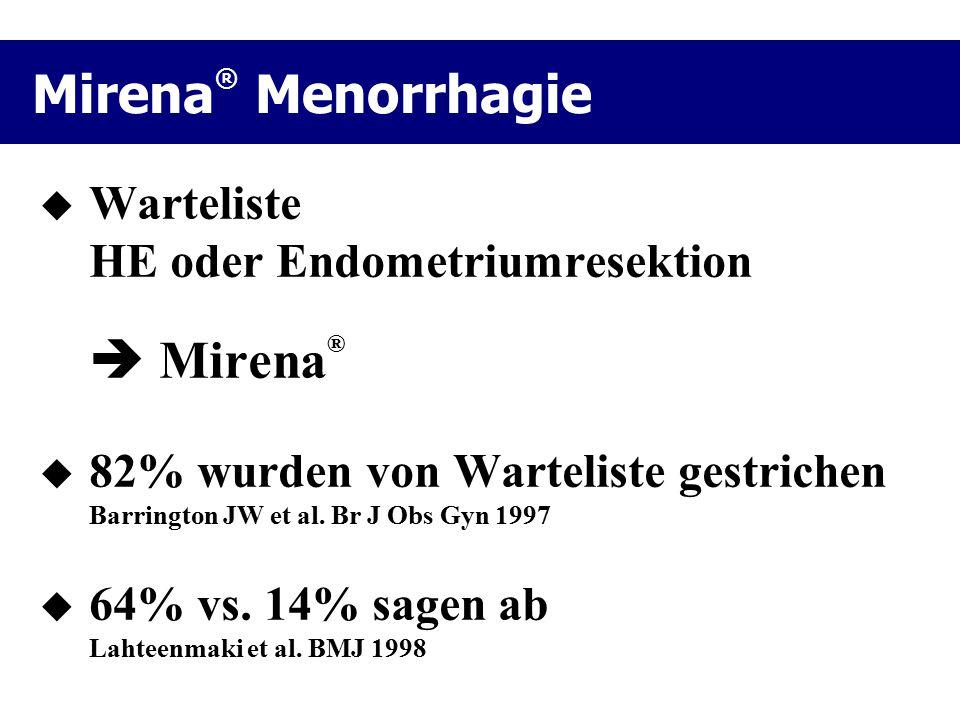 Mirena ® Menorrhagie  Warteliste HE oder Endometriumresektion  Mirena ®  82% wurden von Warteliste gestrichen Barrington JW et al. Br J Obs Gyn 199