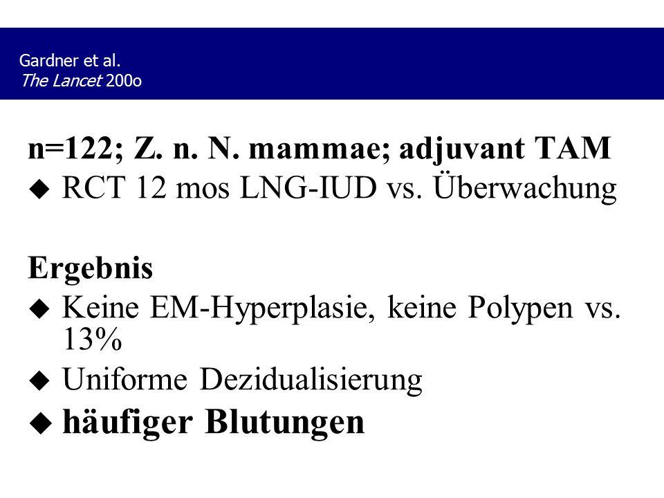Gardner et al. The Lancet 200o n=122; Z. n. N. mammae; adjuvant TAM  RCT 12 mos LNG-IUD vs. Überwachung Ergebnis  Keine EM-Hyperplasie, keine Polype