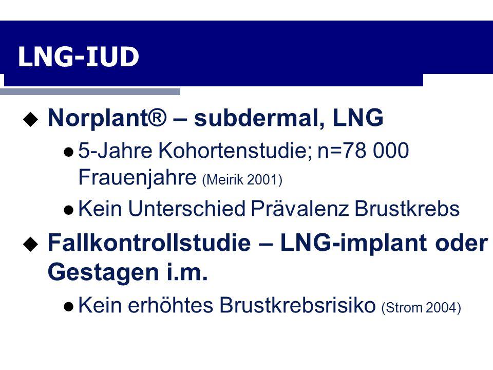 LNG-IUD  Norplant® – subdermal, LNG 5-Jahre Kohortenstudie; n=78 000 Frauenjahre (Meirik 2001) Kein Unterschied Prävalenz Brustkrebs  Fallkontrollst