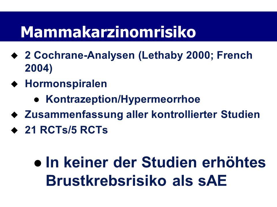 Mammakarzinomrisiko  2 Cochrane-Analysen (Lethaby 2000; French 2004)  Hormonspiralen Kontrazeption/Hypermeorrhoe  Zusammenfassung aller kontrollier