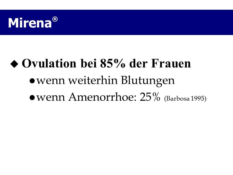 Mirena ®  Ovulation bei 85% der Frauen wenn weiterhin Blutungen wenn Amenorrhoe: 25% (Barbosa 1995)