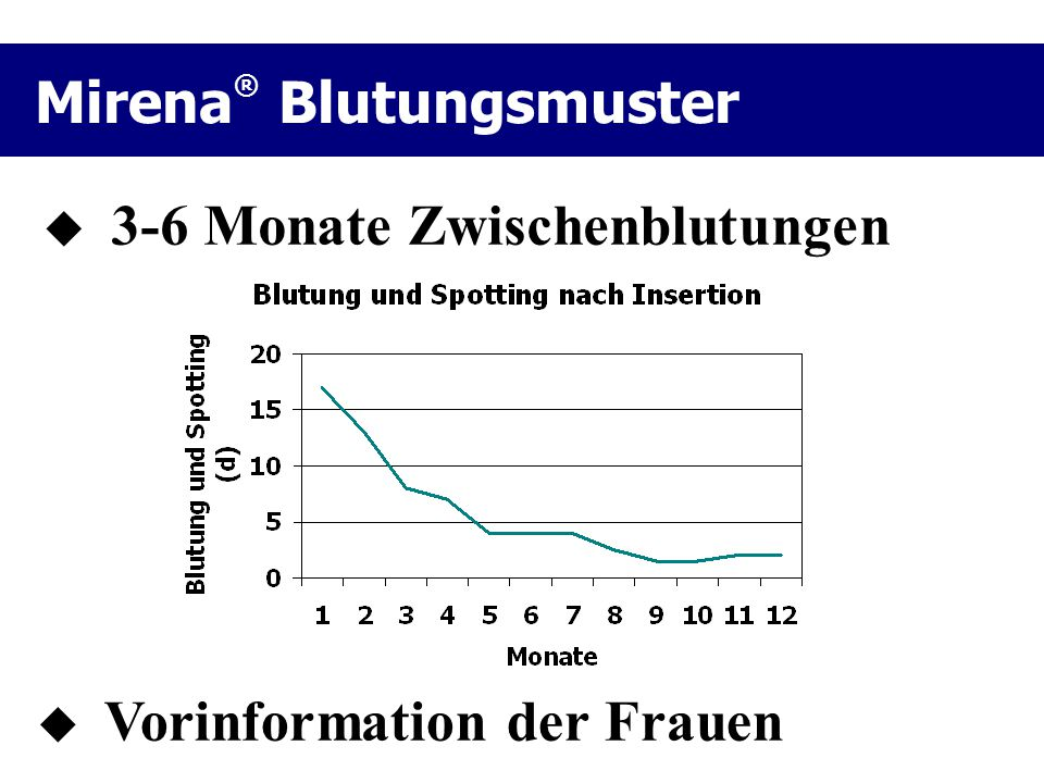 Mirena ® Blutungsmuster  3-6 Monate Zwischenblutungen  Vorinformation der Frauen