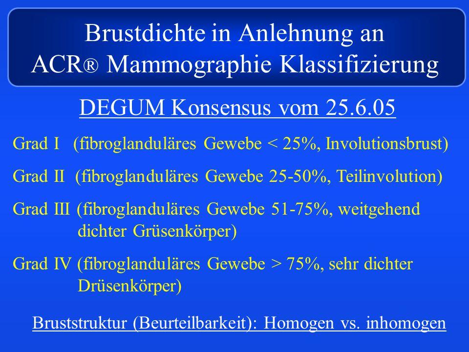 Brustdichte in Anlehnung an ACR ® Mammographie Klassifizierung Grad I (fibroglanduläres Gewebe < 25%, Involutionsbrust) Grad II (fibroglanduläres Gewe
