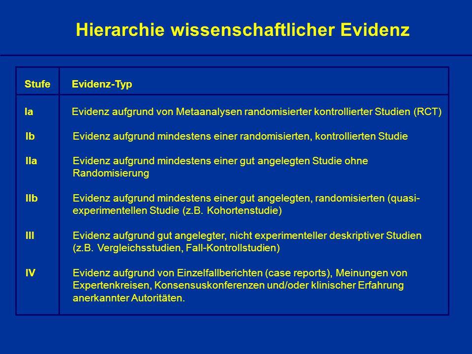 Hierarchie wissenschaftlicher Evidenz StufeEvidenz-Typ IbEvidenz aufgrund mindestens einer randomisierten, kontrollierten Studie IIaEvidenz aufgrund m