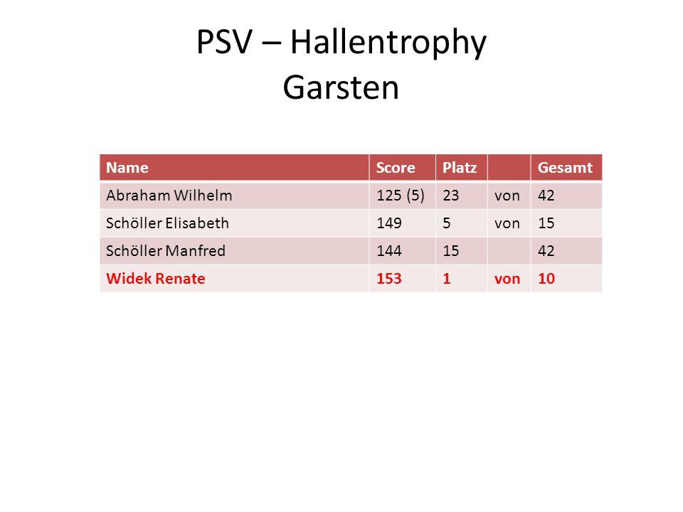PSV – Hallentrophy Garsten NameScorePlatzGesamt Abraham Wilhelm125 (5)23von42 Schöller Elisabeth1495von15 Schöller Manfred1441542 Widek Renate1531von1