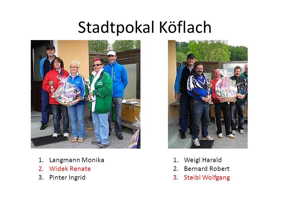 Stadtpokal Köflach 1.Langmann Monika 2.Widek Renate 3.Pinter Ingrid 1.Weigl Harald 2.Bernard Robert 3.Steibl Wolfgang