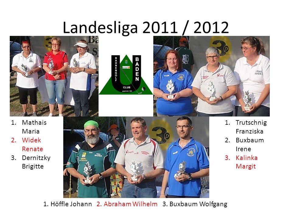 Landesliga 2011 / 2012 1.Mathais Maria 2.Widek Renate 3.Dernitzky Brigitte 1.Trutschnig Franziska 2.Buxbaum Irene 3.Kalinka Margit 1. Höffle Johann 2.