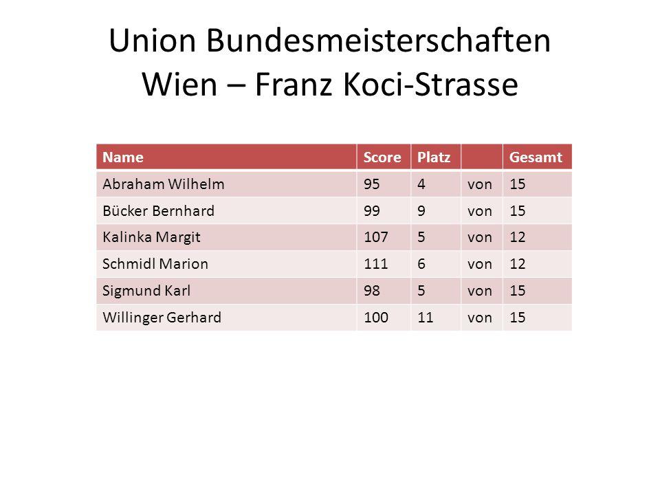 Union Bundesmeisterschaften Wien – Franz Koci-Strasse NameScorePlatzGesamt Abraham Wilhelm954von15 Bücker Bernhard999von15 Kalinka Margit1075von12 Sch