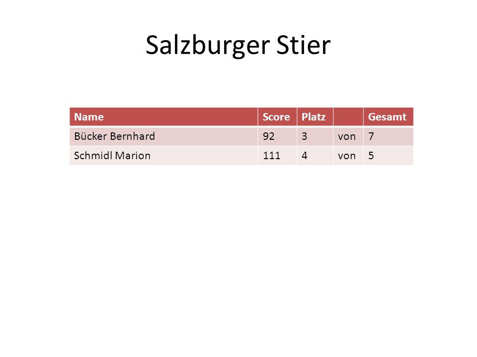 Salzburger Stier NameScorePlatzGesamt Bücker Bernhard923von7 Schmidl Marion1114von5