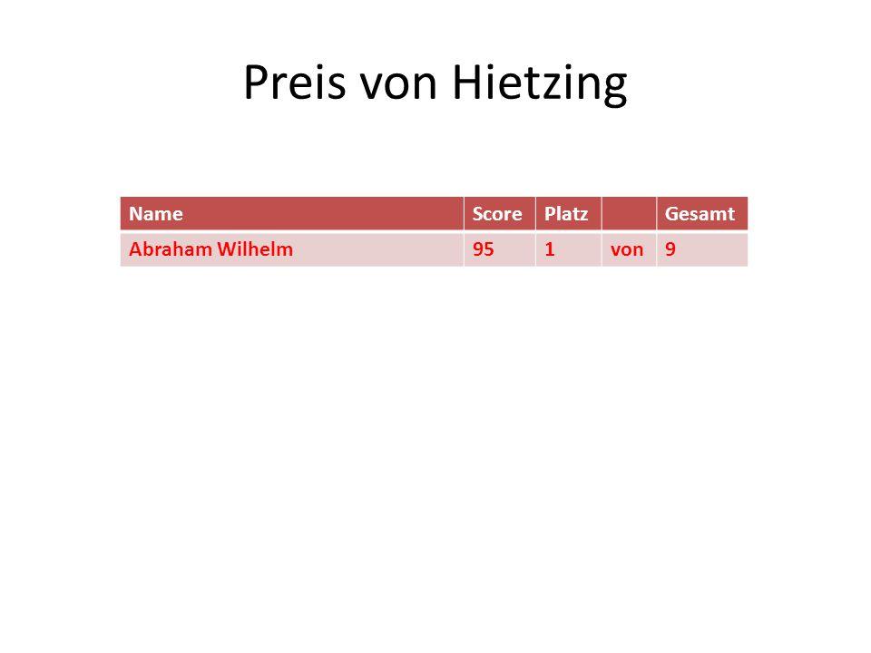 Preis von Hietzing NameScorePlatzGesamt Abraham Wilhelm951von9
