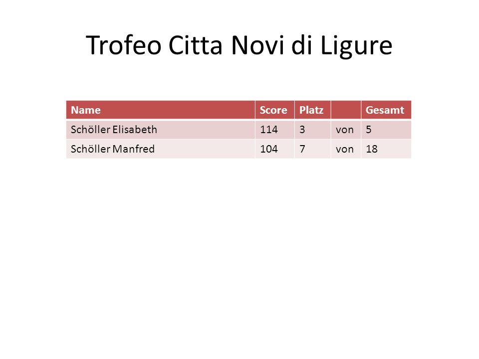 Trofeo Citta Novi di Ligure NameScorePlatzGesamt Schöller Elisabeth1143von5 Schöller Manfred1047von18
