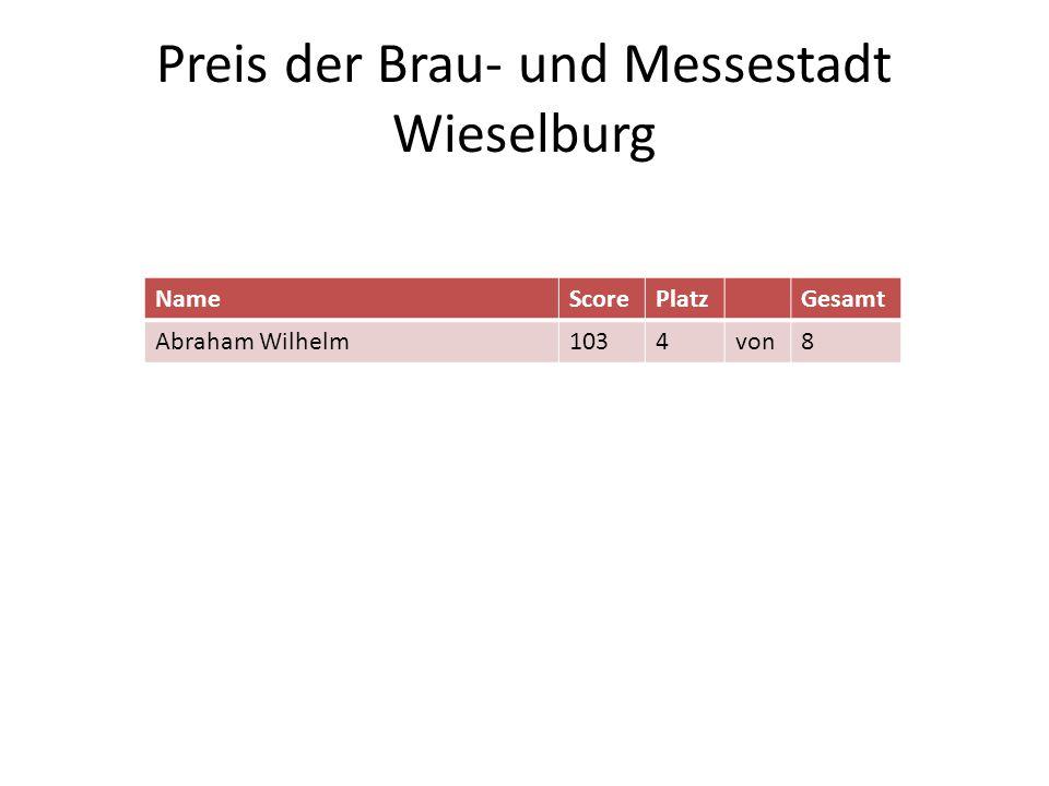 Preis der Brau- und Messestadt Wieselburg NameScorePlatzGesamt Abraham Wilhelm1034von8