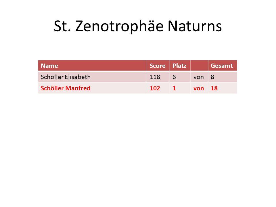 St. Zenotrophäe Naturns NameScorePlatzGesamt Schöller Elisabeth1186von8 Schöller Manfred1021von18