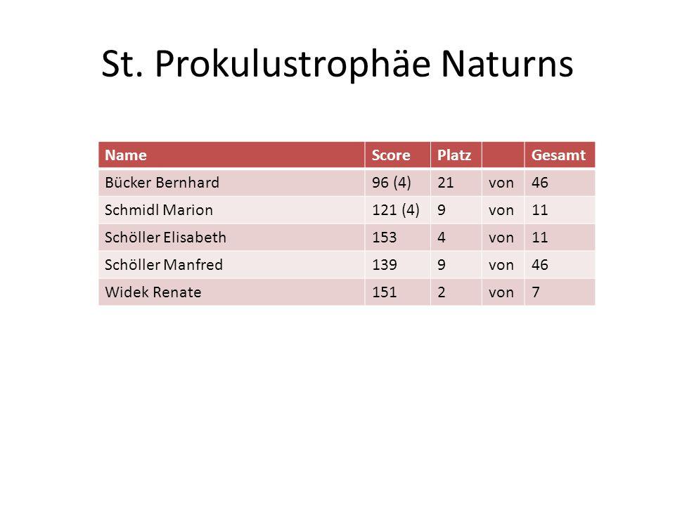 St. Prokulustrophäe Naturns NameScorePlatzGesamt Bücker Bernhard96 (4)21von46 Schmidl Marion121 (4)9von11 Schöller Elisabeth1534von11 Schöller Manfred