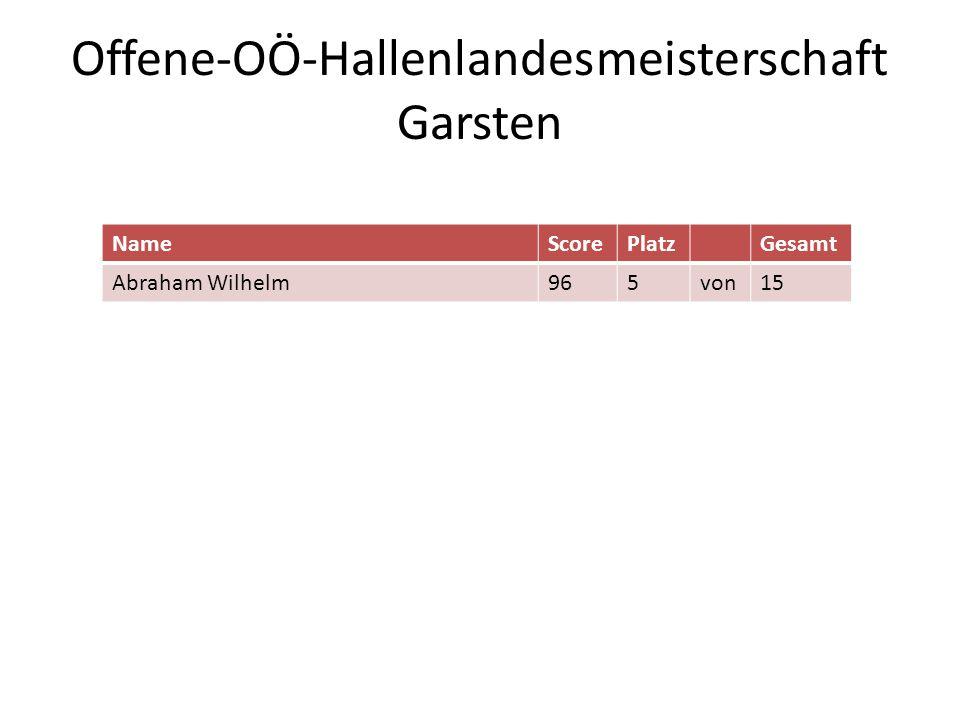 Offene-OÖ-Hallenlandesmeisterschaft Garsten NameScorePlatzGesamt Abraham Wilhelm965von15