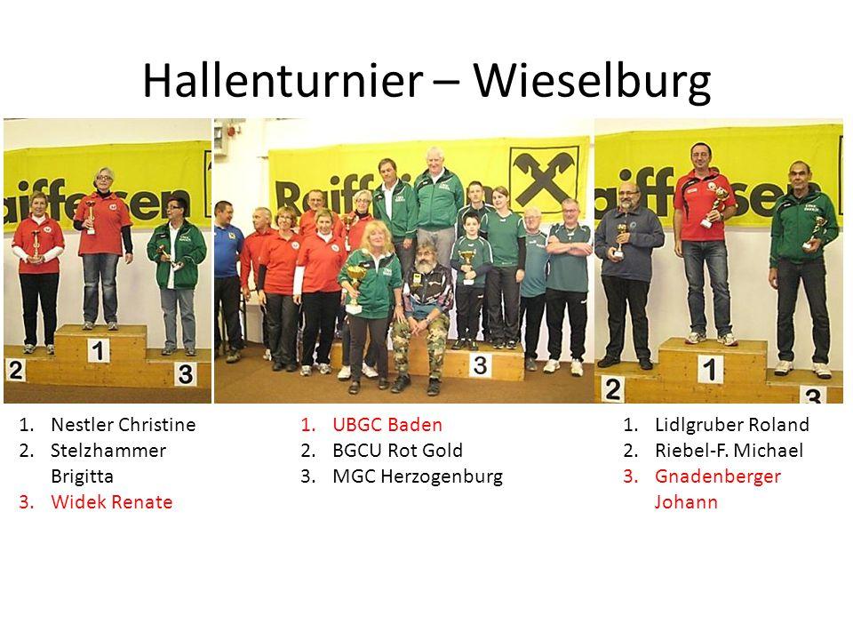 Hallenturnier – Wieselburg 1.Nestler Christine 2.Stelzhammer Brigitta 3.Widek Renate 1.UBGC Baden 2.BGCU Rot Gold 3.MGC Herzogenburg 1.Lidlgruber Rola
