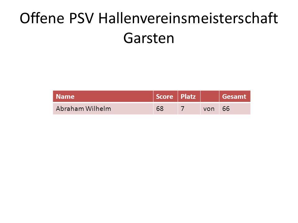 Offene PSV Hallenvereinsmeisterschaft Garsten NameScorePlatzGesamt Abraham Wilhelm687von66