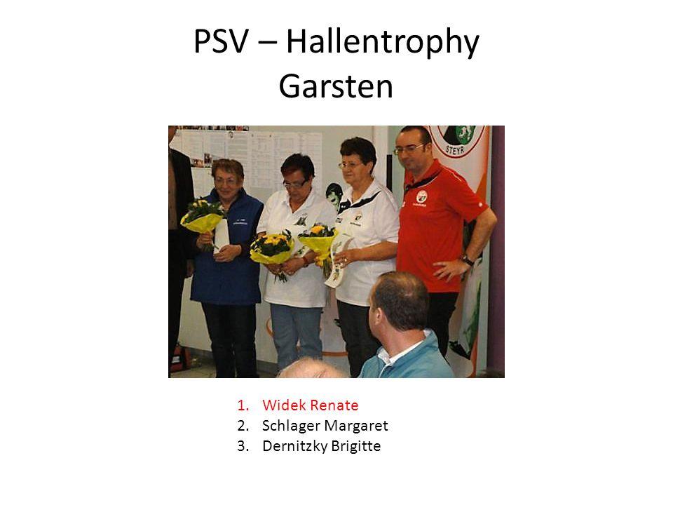 PSV – Hallentrophy Garsten NameScorePlatzGesamt Abraham Wilhelm125 (5)23von42 Schöller Elisabeth1495von15 Schöller Manfred1441542 Widek Renate1531von10