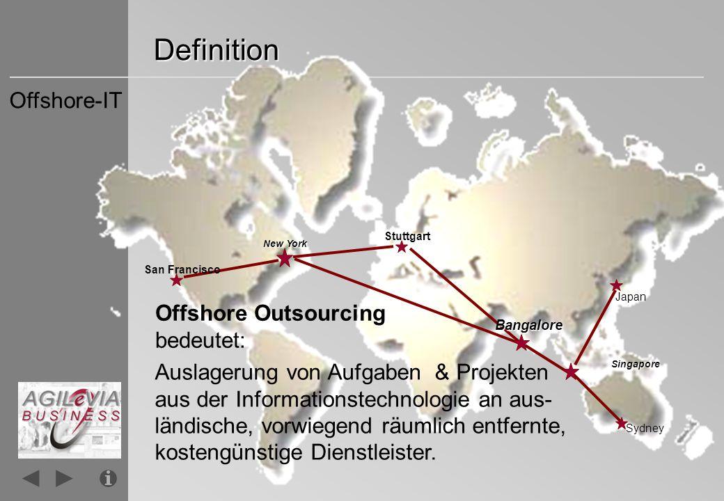 Sensibilisierungsfragen  Was sind die Chancen und Vorteile von Offshore Outsourcing für den Mittelstand.