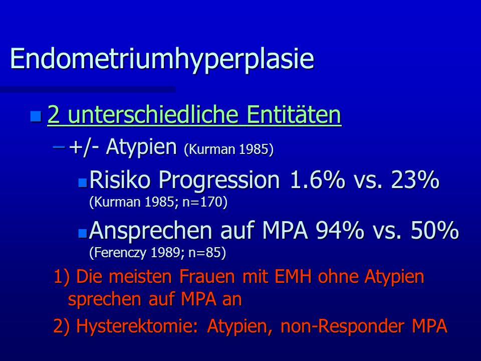 Endometriumhyperplasie Endometriumhyperplasie n 2 unterschiedliche Entitäten –+/- Atypien (Kurman 1985) n Risiko Progression 1.6% vs. 23% (Kurman 1985