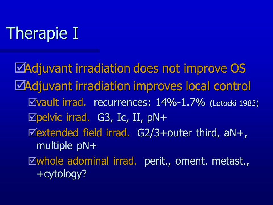 Therapie I þ Adjuvant irradiation does not improve OS þ Adjuvant irradiation improves local control þvault irrad.