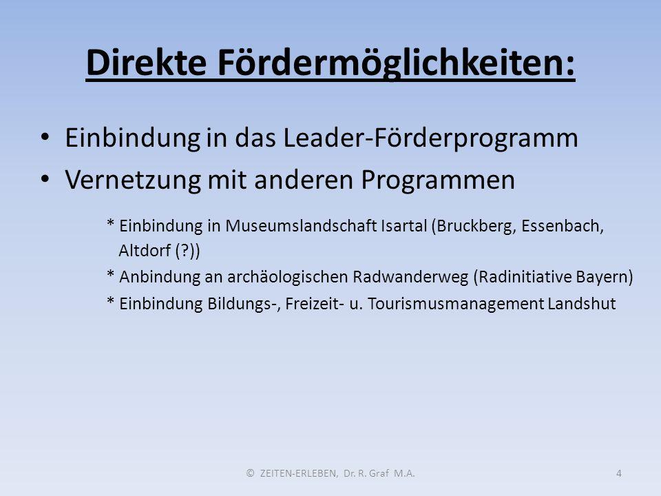 Direkte Fördermöglichkeiten: © ZEITEN-ERLEBEN, Dr. R. Graf M.A.4 Einbindung in das Leader-Förderprogramm Vernetzung mit anderen Programmen * Einbindun