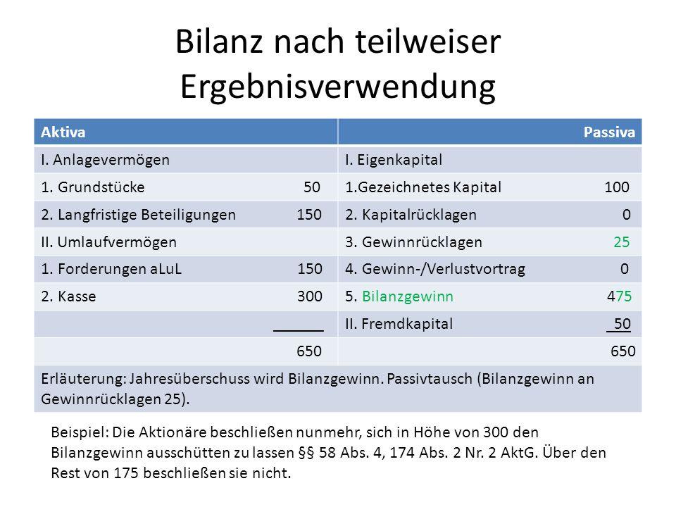 Bilanz nach vollständiger Ergebnisverwendung AktivaPassiva I.