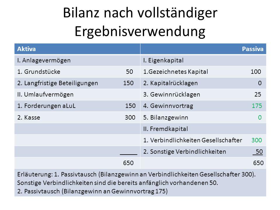 Bilanz nach erfolgter Ausschüttung AktivaPassiva I.