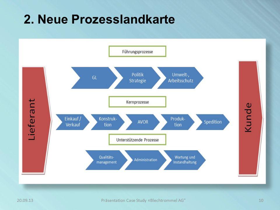 2. Neue Prozesslandkarte 10Präsentation Case Study «Blechtrommel AG 20.09.13
