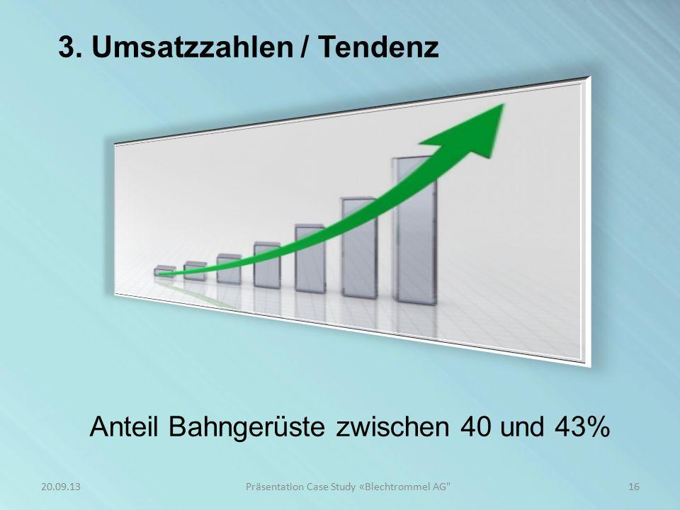3. Umsatzzahlen / Tendenz Anteil Bahngerüste zwischen 40 und 43% 16Präsentation Case Study «Blechtrommel AG