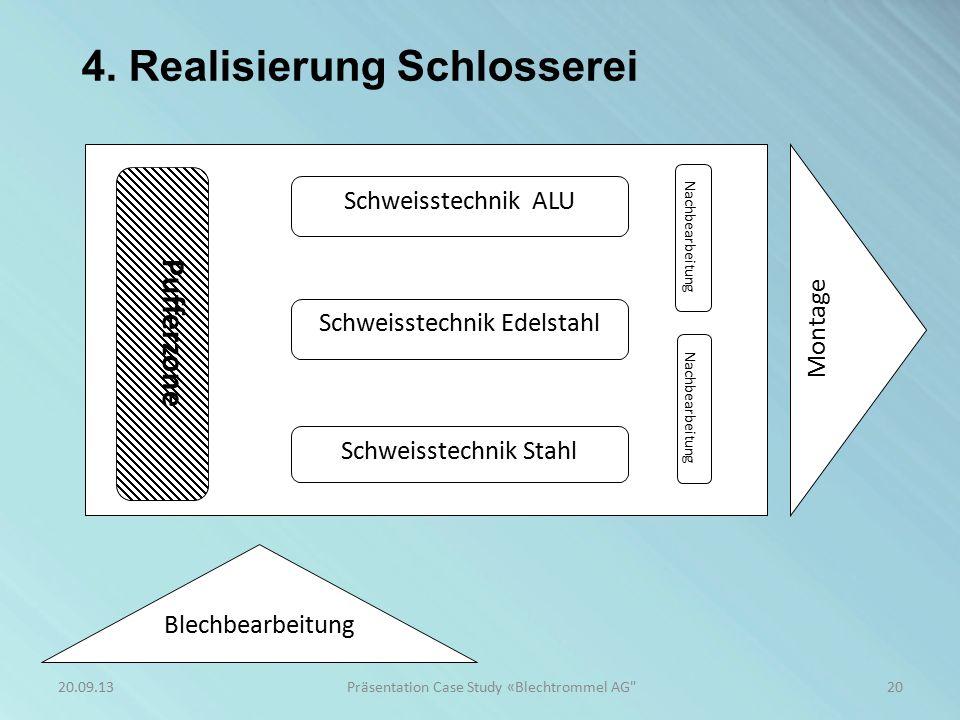 4. Realisierung Schlosserei 20Präsentation Case Study «Blechtrommel AG