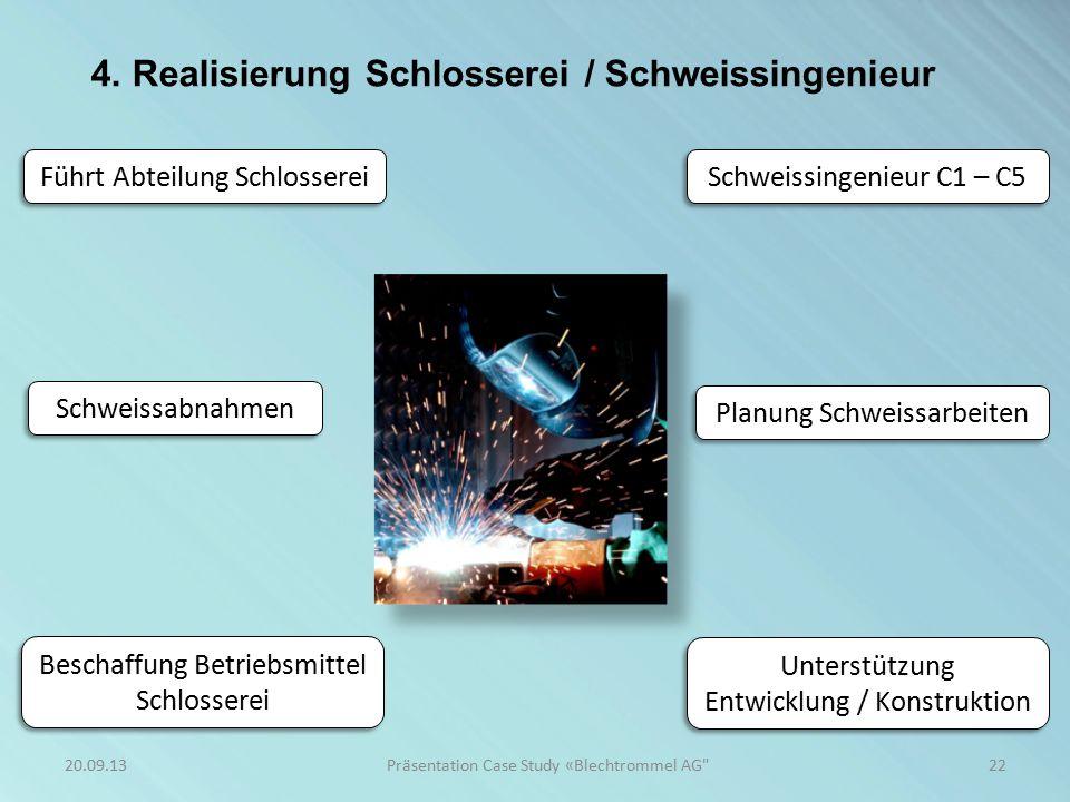 4. Realisierung Schlosserei / Schweissingenieur 22Präsentation Case Study «Blechtrommel AG