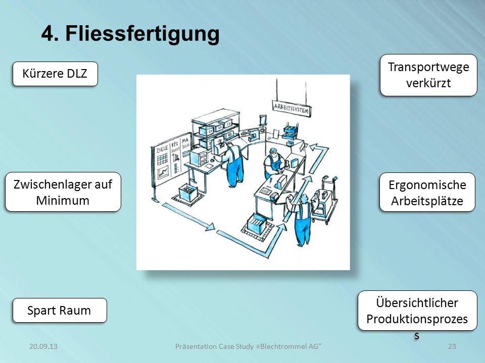 4. Fliessfertigung 23Präsentation Case Study «Blechtrommel AG