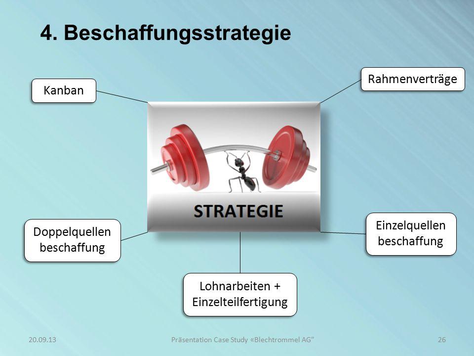 4. Beschaffungsstrategie 26Präsentation Case Study «Blechtrommel AG