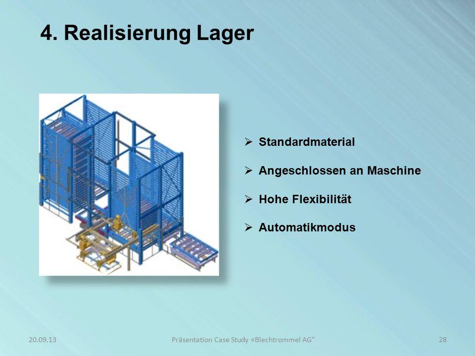 4. Realisierung Lager 28Präsentation Case Study «Blechtrommel AG