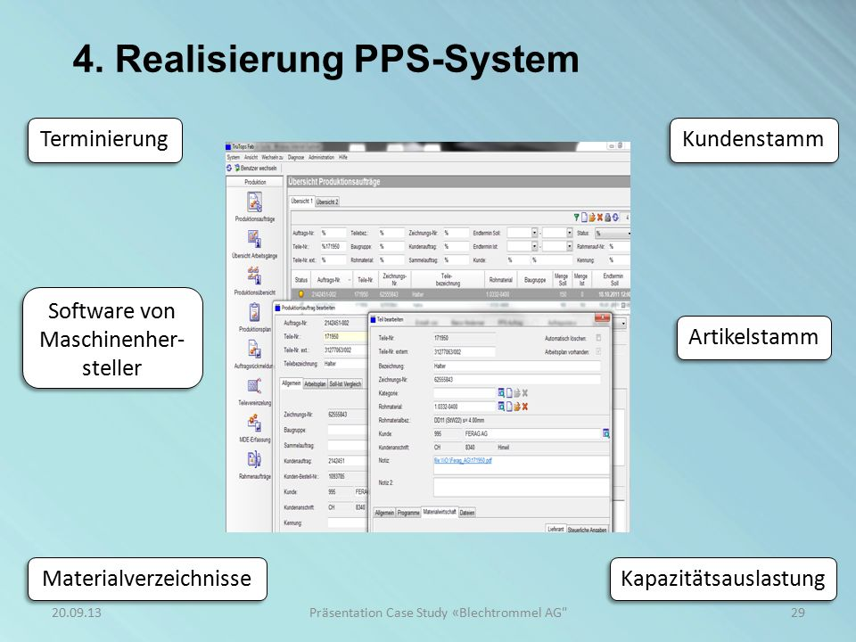 4. Realisierung PPS-System 29Präsentation Case Study «Blechtrommel AG