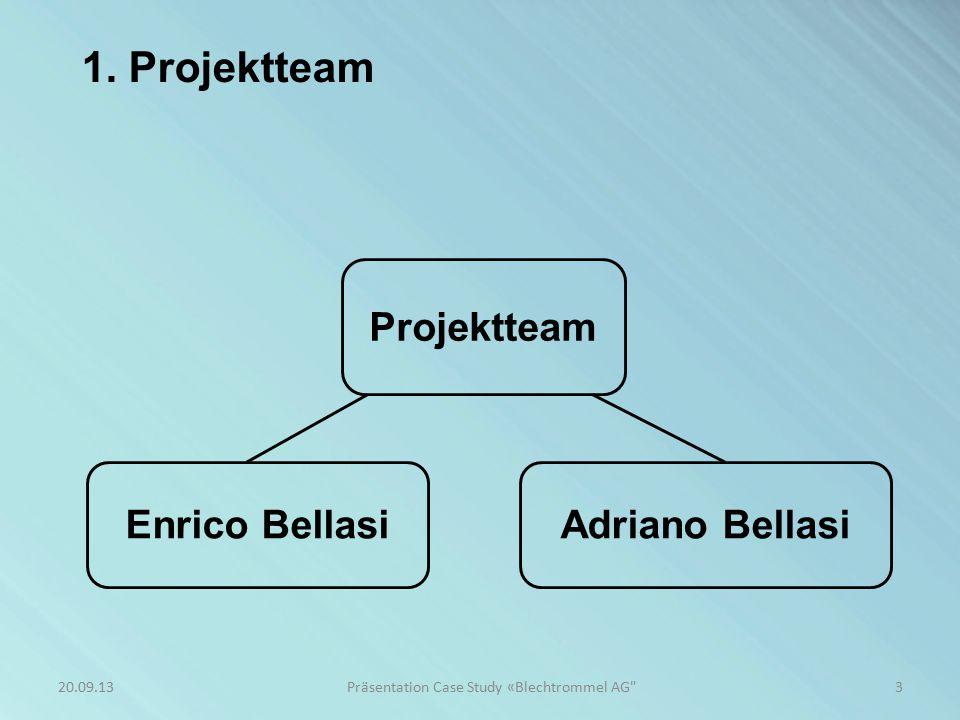 3 1. Projektteam Projektteam Enrico BellasiAdriano Bellasi Präsentation Case Study «Blechtrommel AG