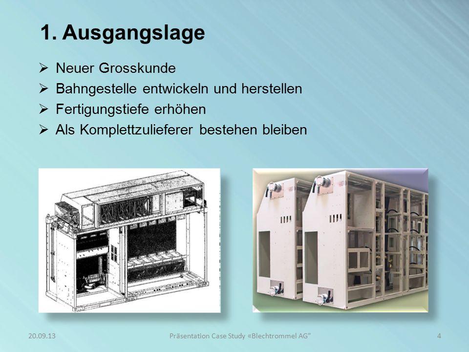 1. Ausgangslage  Neuer Grosskunde  Bahngestelle entwickeln und herstellen  Fertigungstiefe erhöhen  Als Komplettzulieferer bestehen bleiben 4Präse